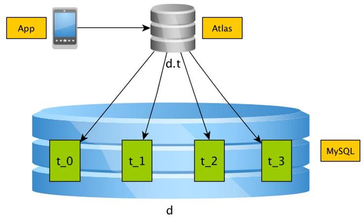 atlas-frame